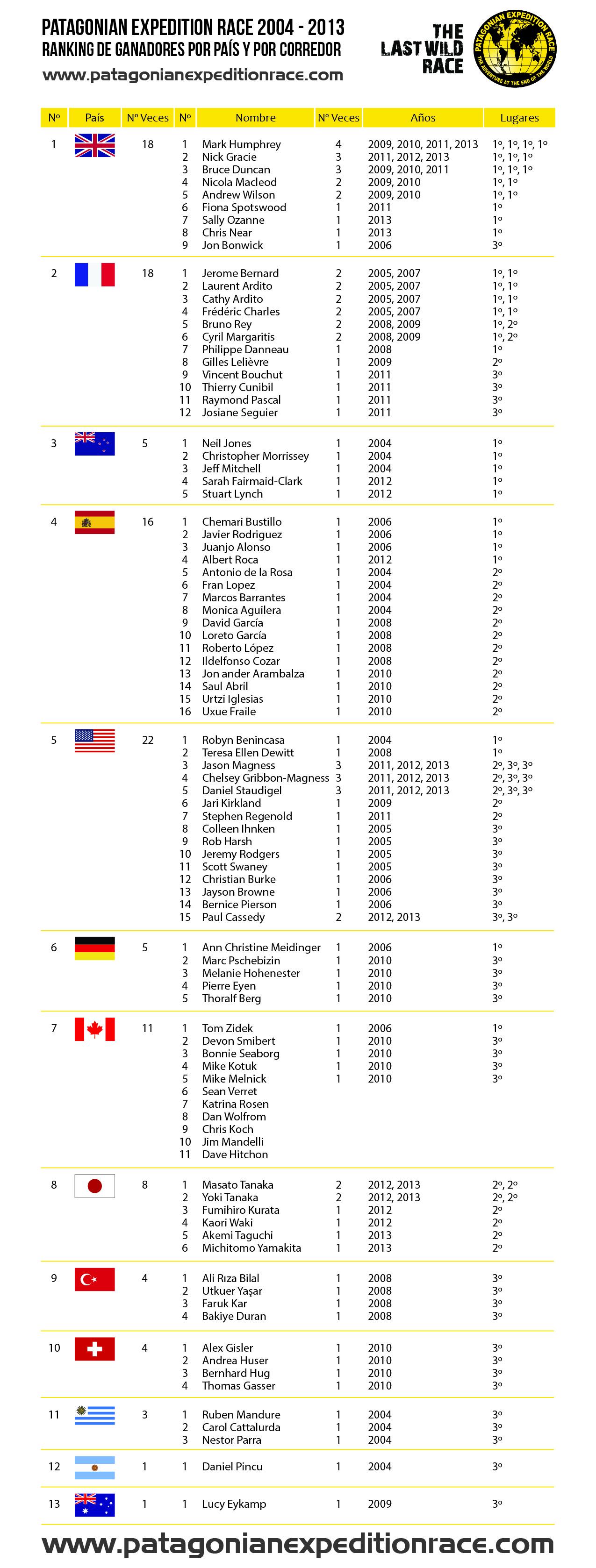 tabla ganadores-01
