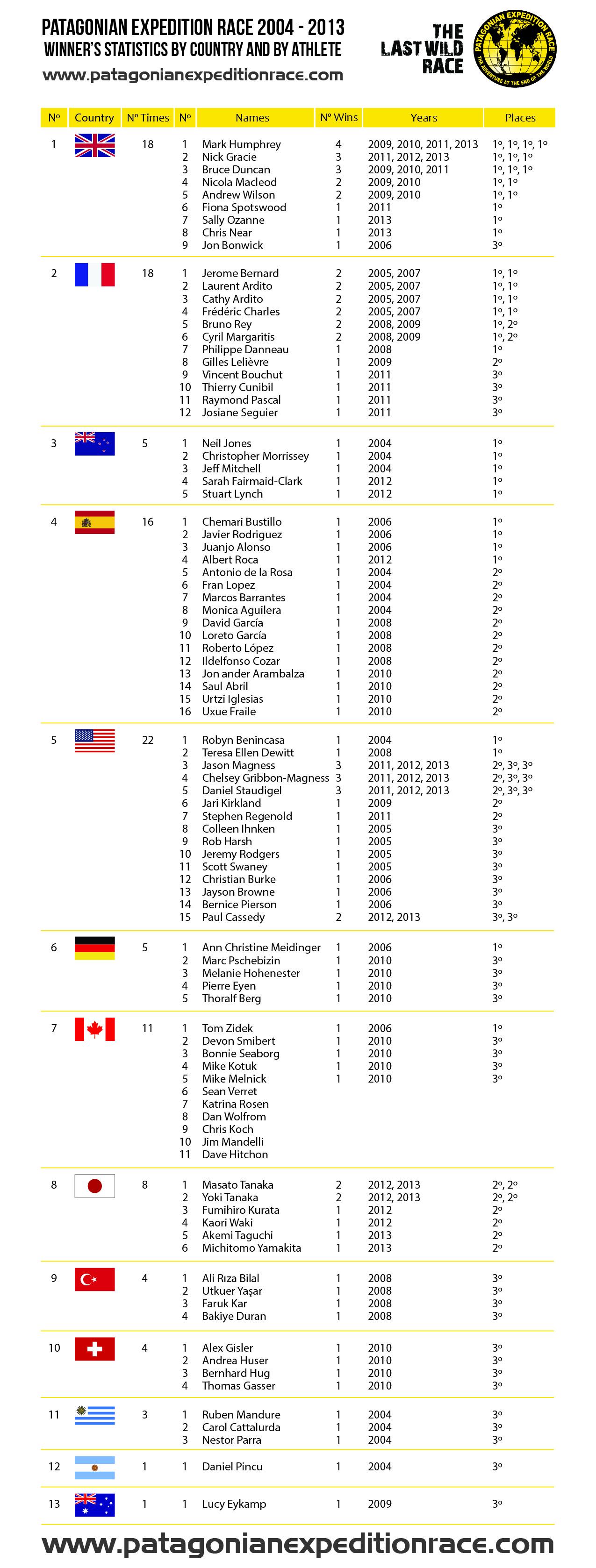 tabla ganadores-02
